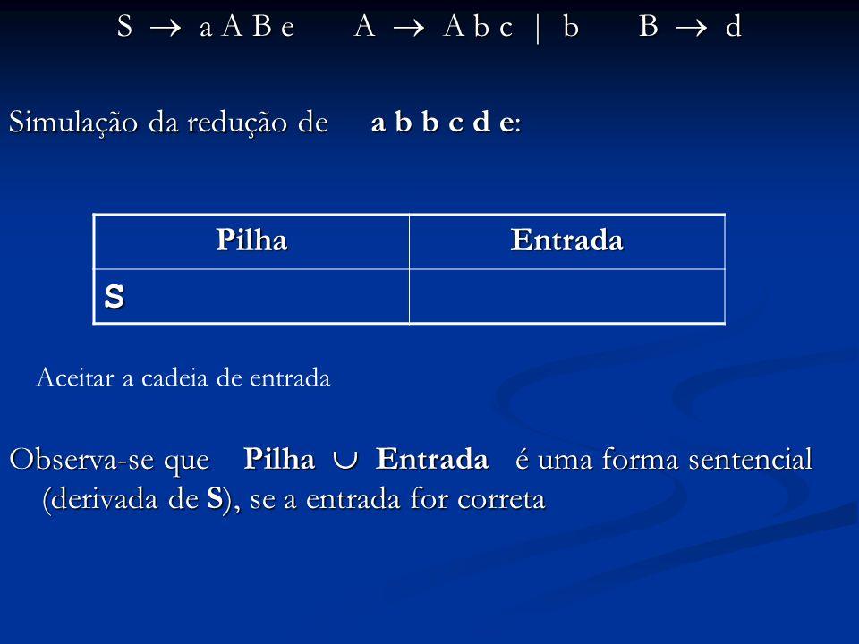 S S  a A B e A  A b c | b B  d Simulação da redução de a b b c d e:
