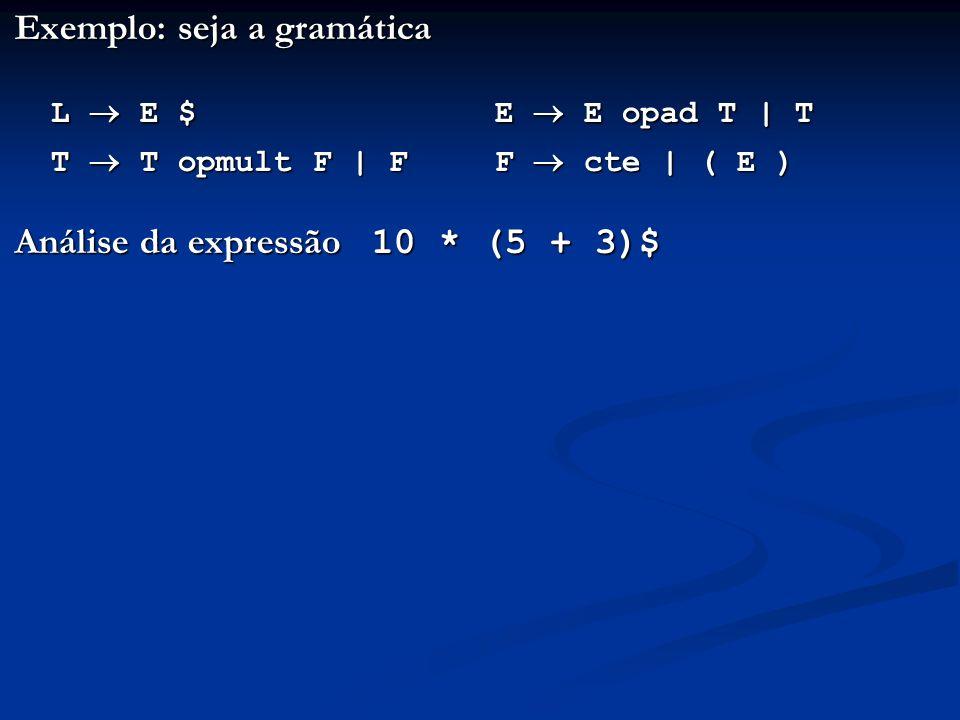 Exemplo: seja a gramática L  E $ E  E opad T | T