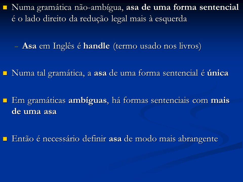 Numa gramática não-ambígua, asa de uma forma sentencial é o lado direito da redução legal mais à esquerda