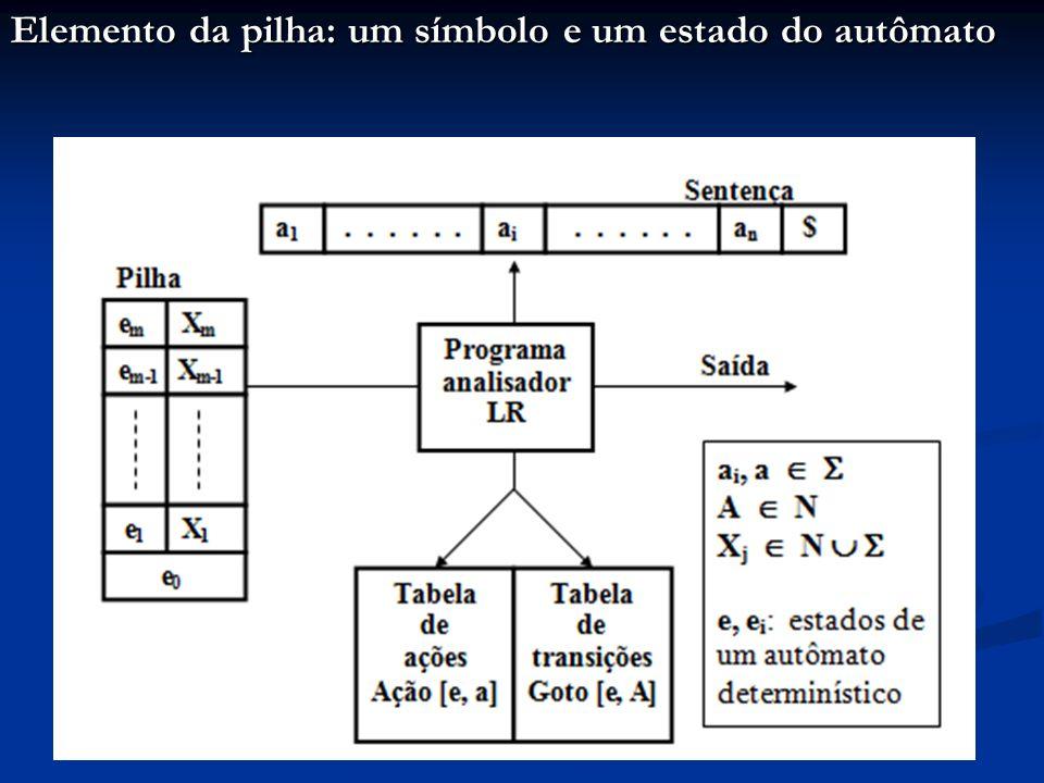 Elemento da pilha: um símbolo e um estado do autômato