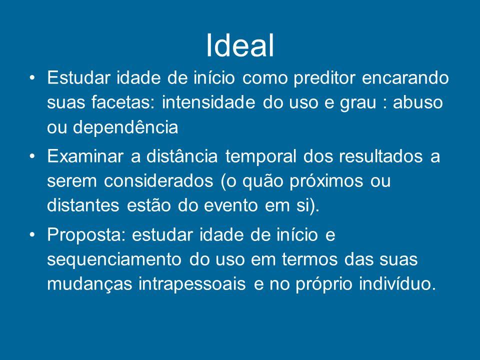 Ideal Estudar idade de início como preditor encarando suas facetas: intensidade do uso e grau : abuso ou dependência.
