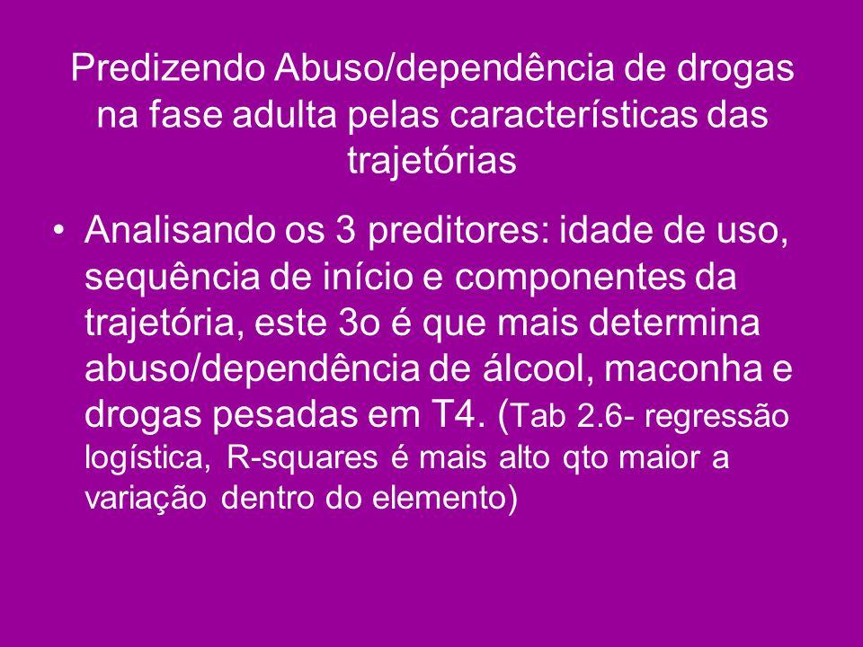 Predizendo Abuso/dependência de drogas na fase adulta pelas características das trajetórias