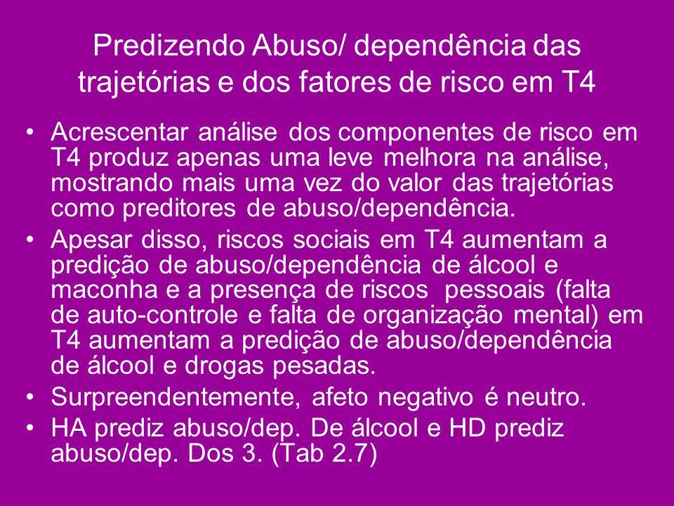 Predizendo Abuso/ dependência das trajetórias e dos fatores de risco em T4
