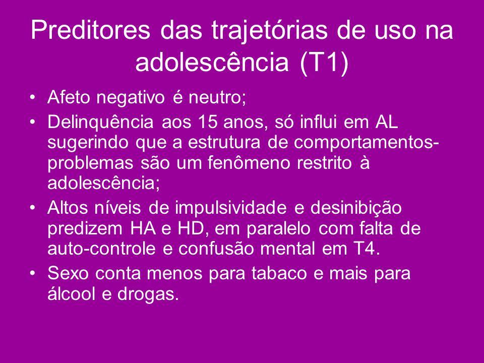 Preditores das trajetórias de uso na adolescência (T1)