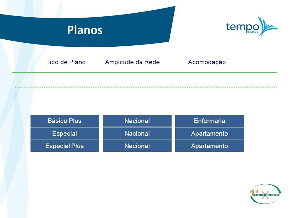 Planos Tipo de Plano Amplitude da Rede Acomodação Básico Plus Nacional