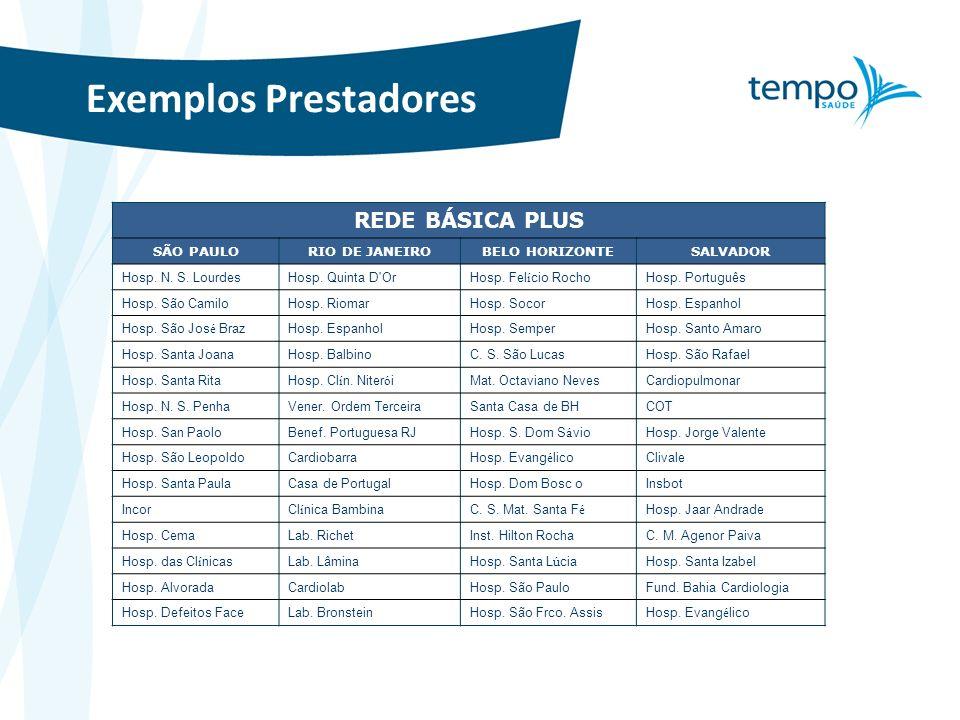 Exemplos Prestadores REDE BÁSICA PLUS SÃO PAULO RIO DE JANEIRO