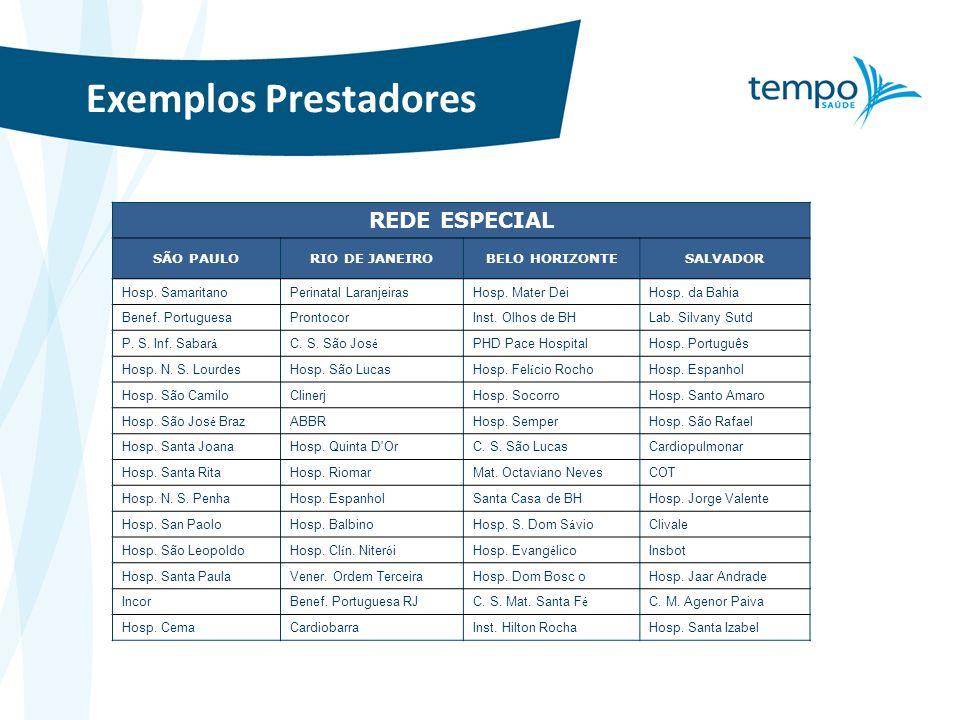 Exemplos Prestadores REDE ESPECIAL SÃO PAULO RIO DE JANEIRO