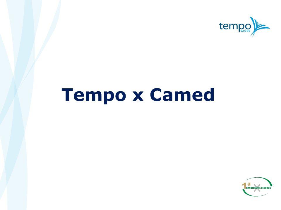 Tempo x Camed