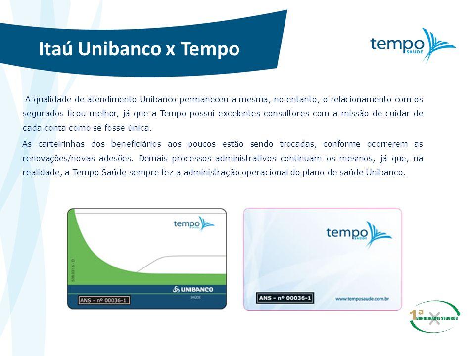 Itaú Unibanco x Tempo