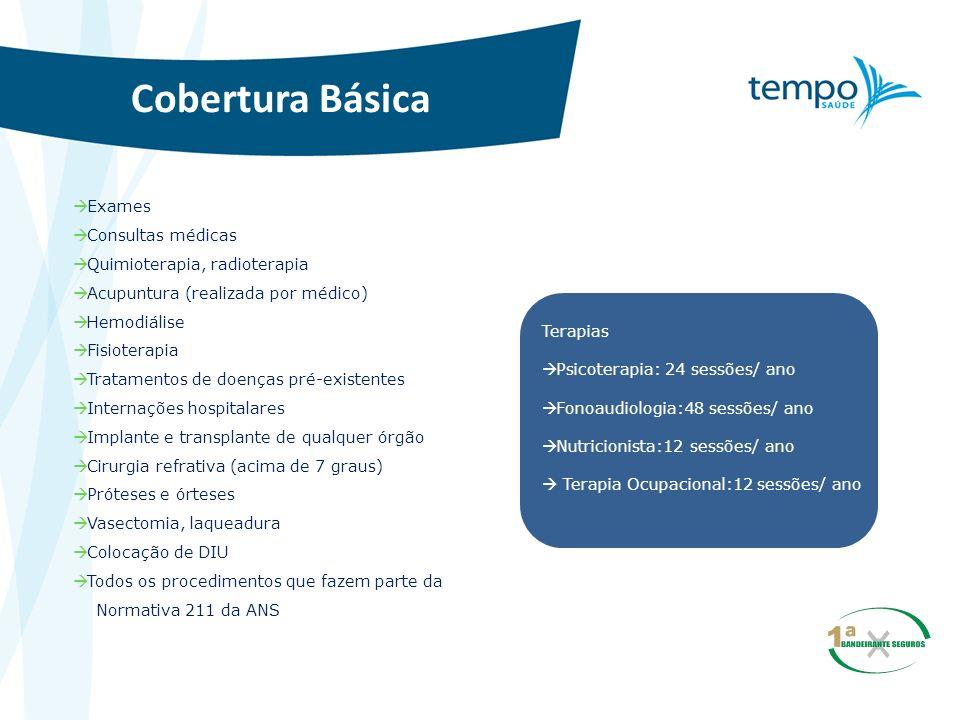Cobertura Básica Exames Consultas médicas Quimioterapia, radioterapia