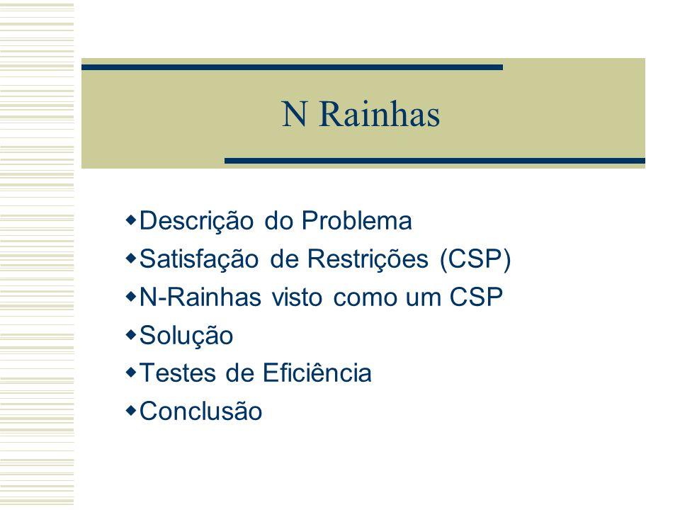 N Rainhas Descrição do Problema Satisfação de Restrições (CSP)