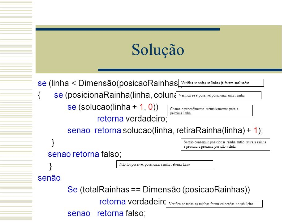 Solução se (linha < Dimensão(posicaoRainhas))
