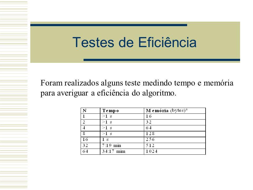 Testes de EficiênciaForam realizados alguns teste medindo tempo e memória para averiguar a eficiência do algoritmo.