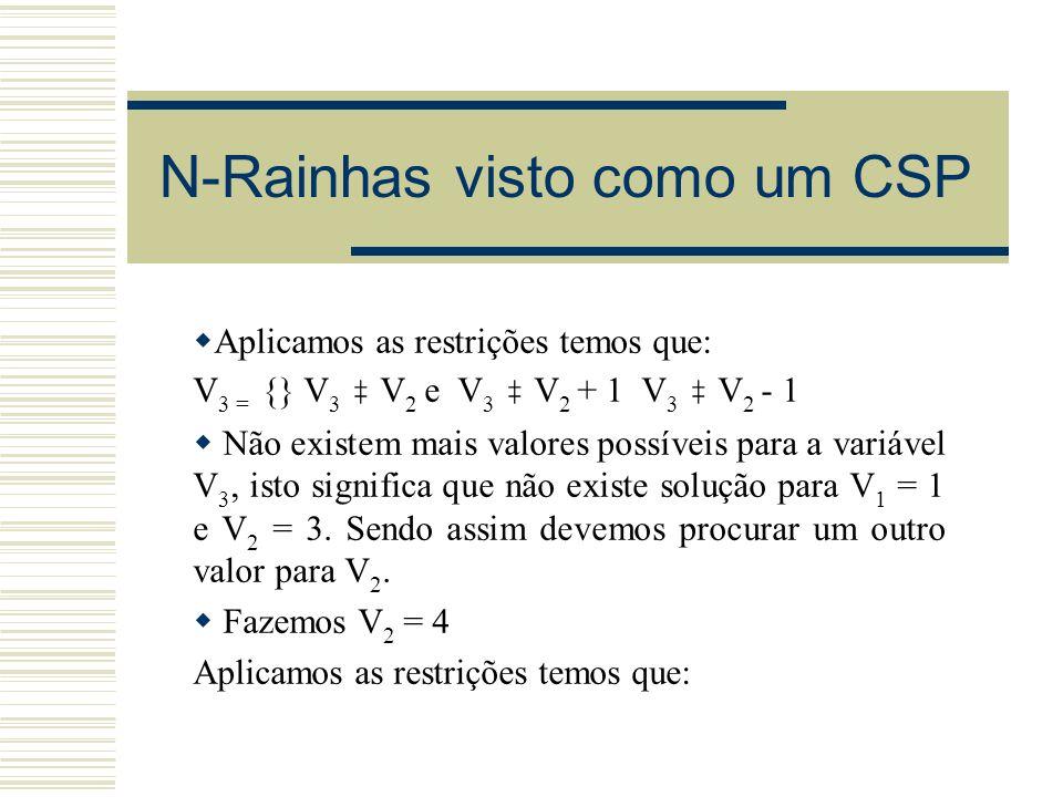 N-Rainhas visto como um CSP