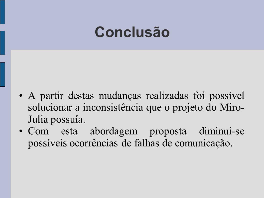 Conclusão A partir destas mudanças realizadas foi possível solucionar a inconsistência que o projeto do Miro-Julia possuía.