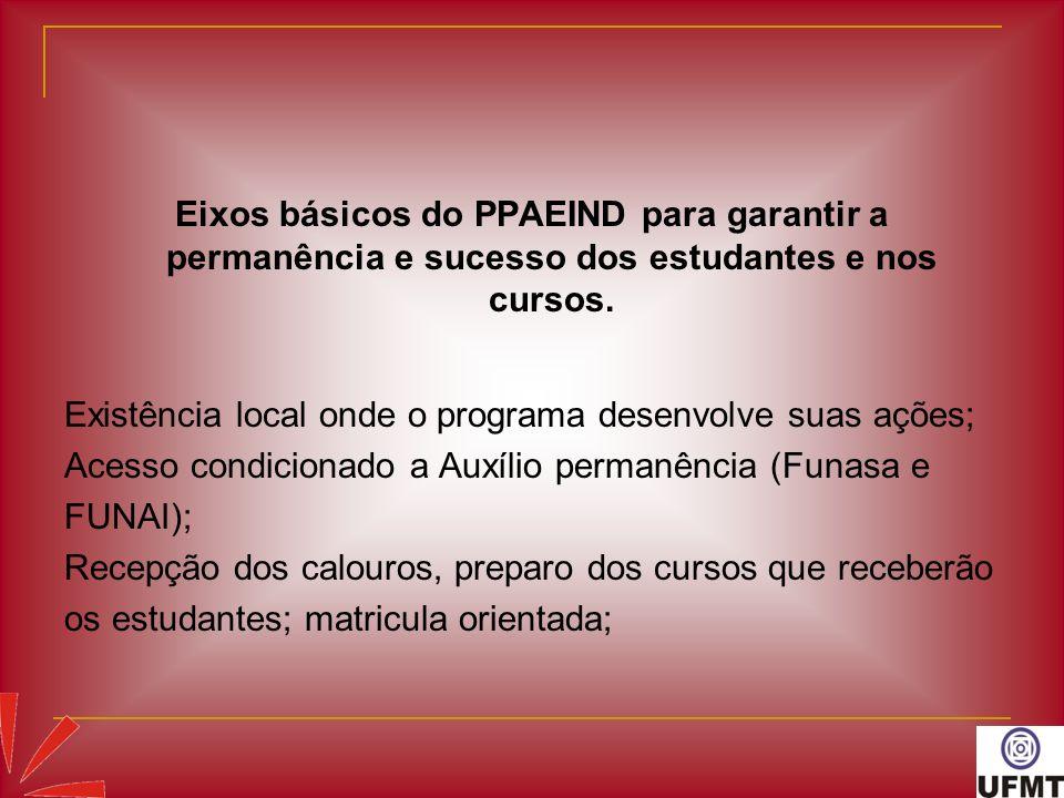 Eixos básicos do PPAEIND para garantir a permanência e sucesso dos estudantes e nos cursos.