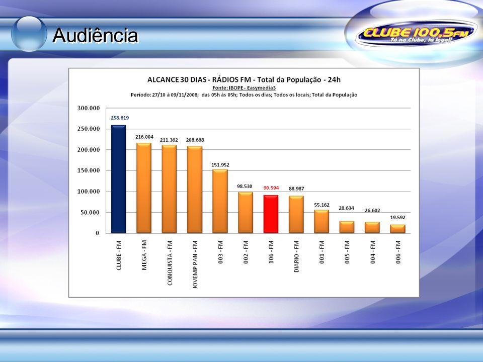 Audiência