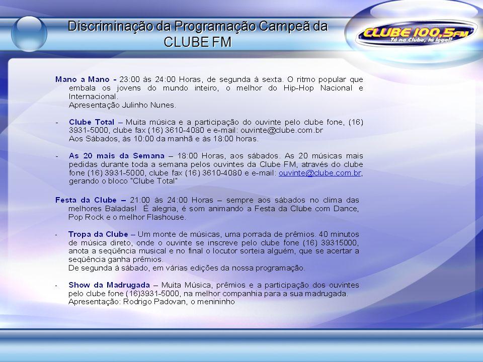 Discriminação da Programação Campeã da CLUBE FM
