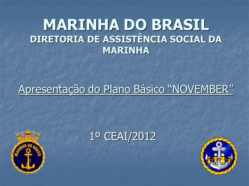 MARINHA DO BRASIL DIRETORIA DE ASSISTÊNCIA SOCIAL DA MARINHA Apresentação do Plano Básico NOVEMBER