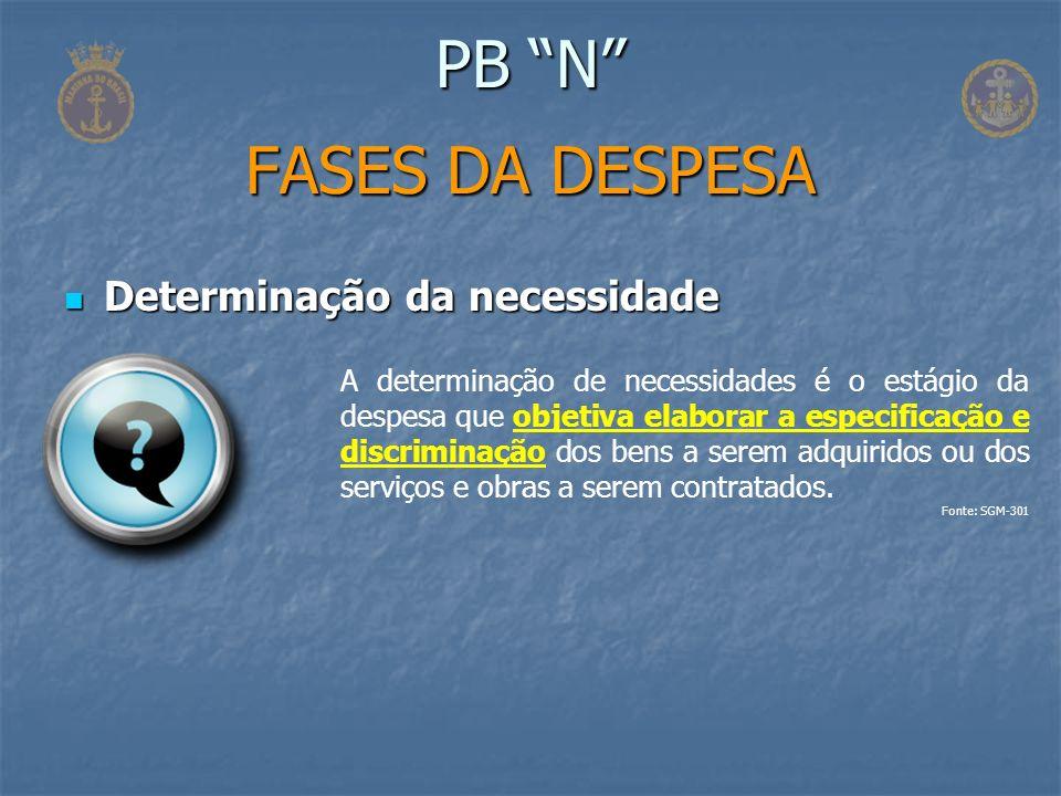 PB N FASES DA DESPESA Determinação da necessidade