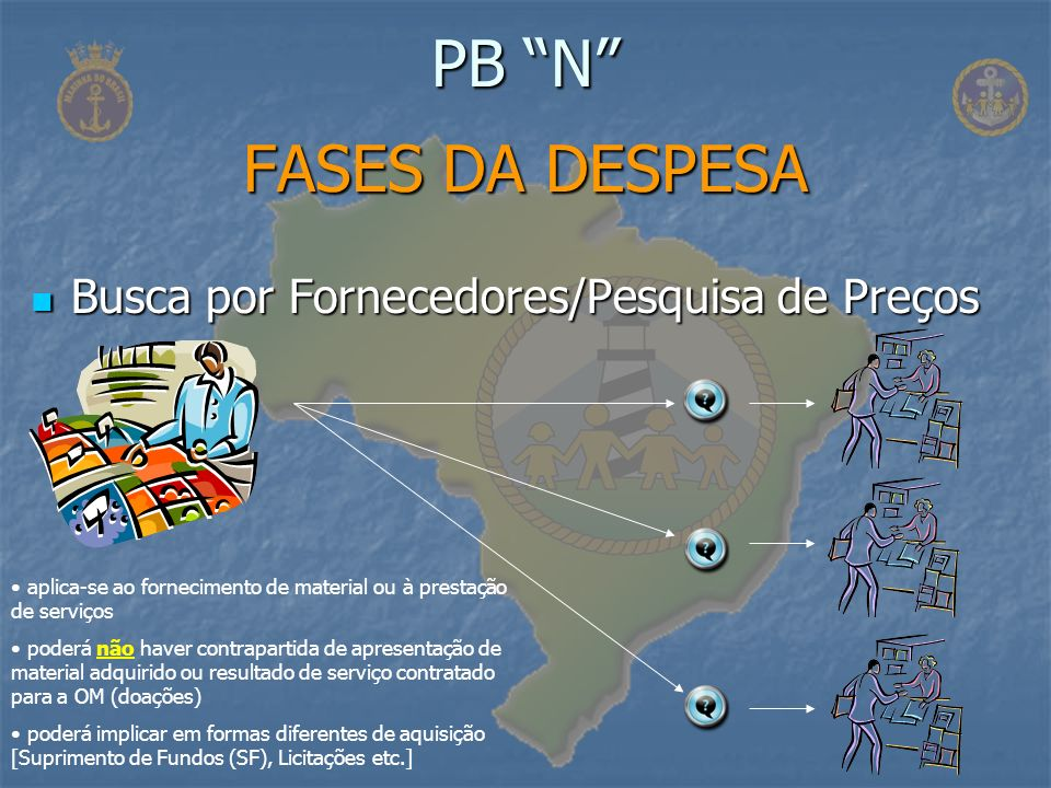 PB N FASES DA DESPESA Busca por Fornecedores/Pesquisa de Preços