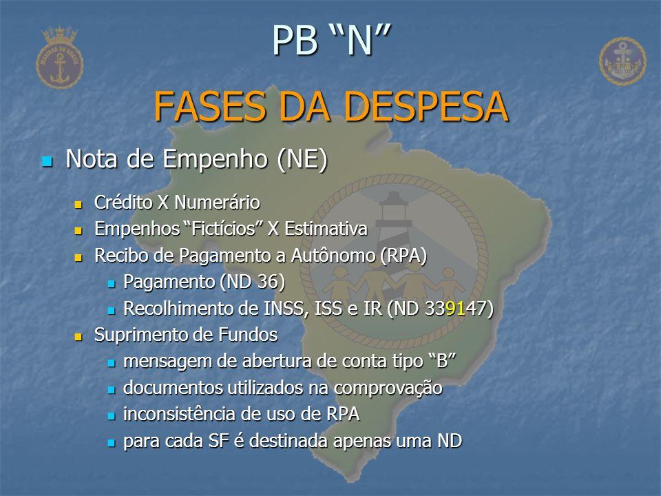 PB N FASES DA DESPESA Nota de Empenho (NE) Crédito X Numerário