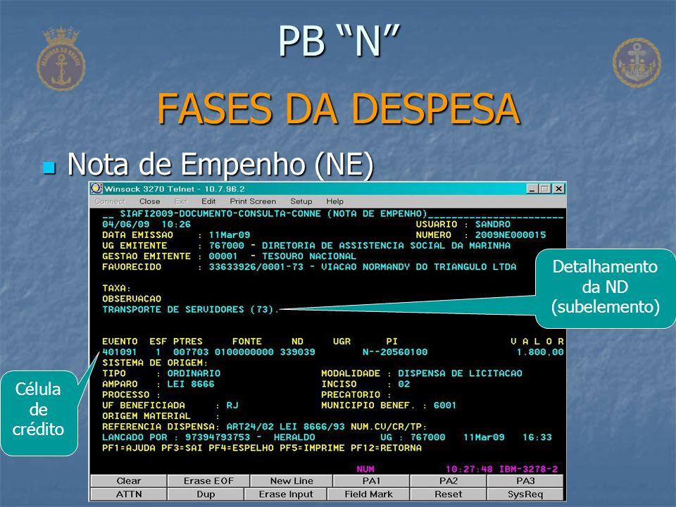 PB N FASES DA DESPESA Nota de Empenho (NE) Detalhamento da ND