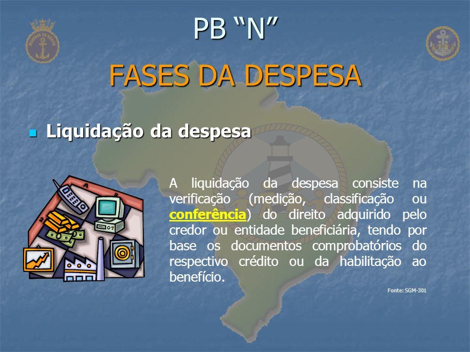 PB N FASES DA DESPESA Liquidação da despesa