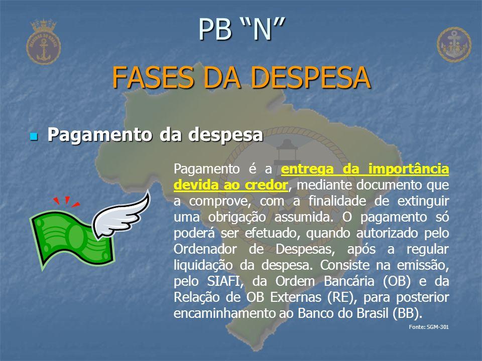 PB N FASES DA DESPESA Pagamento da despesa