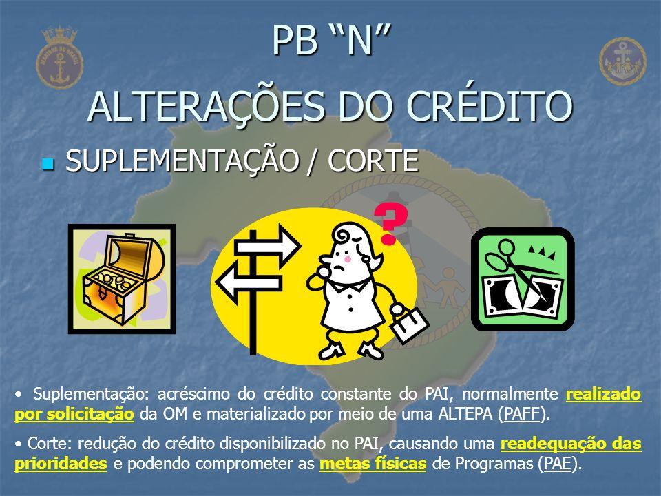 PB N ALTERAÇÕES DO CRÉDITO