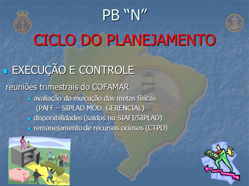 PB N CICLO DO PLANEJAMENTO