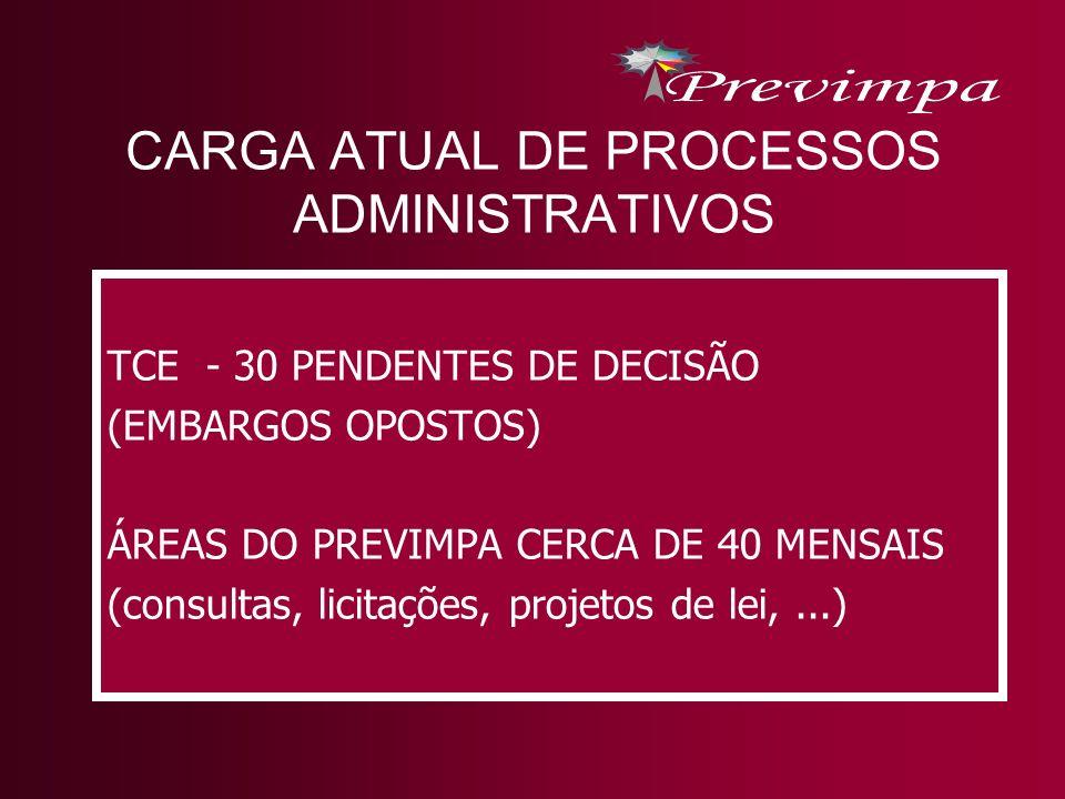 CARGA ATUAL DE PROCESSOS ADMINISTRATIVOS