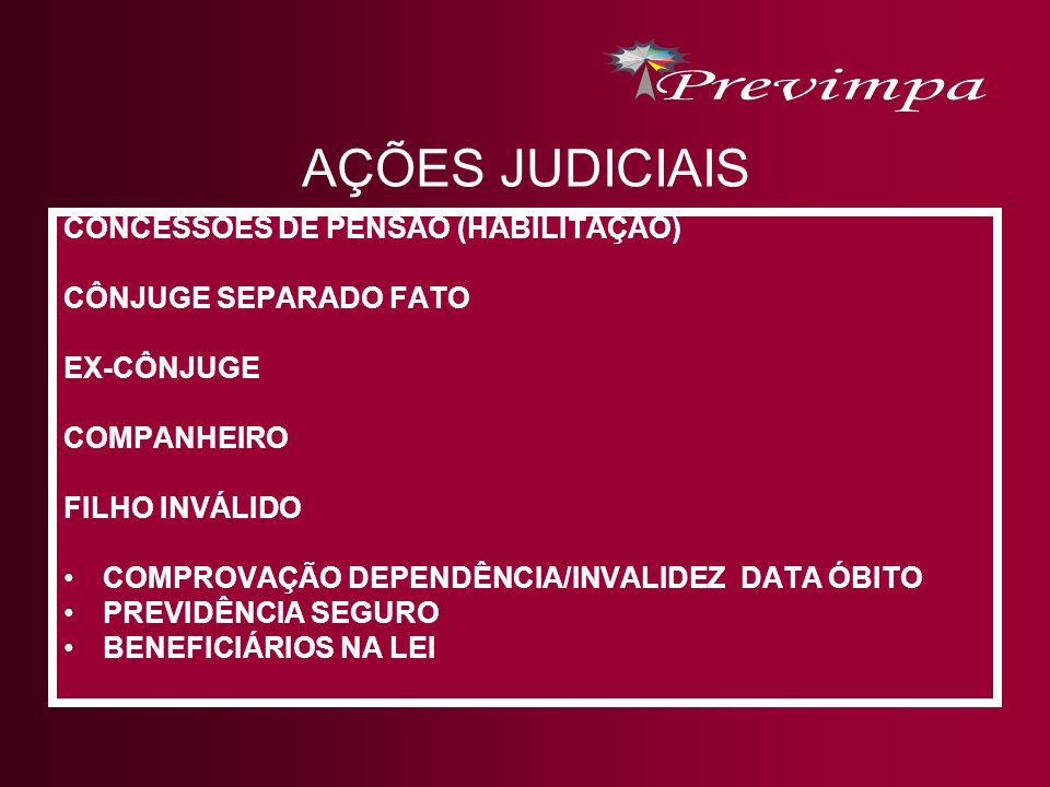 AÇÕES JUDICIAIS CONCESSÕES DE PENSÃO (HABILITAÇÃO)
