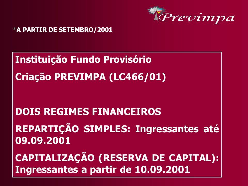 Instituição Fundo Provisório Criação PREVIMPA (LC466/01)