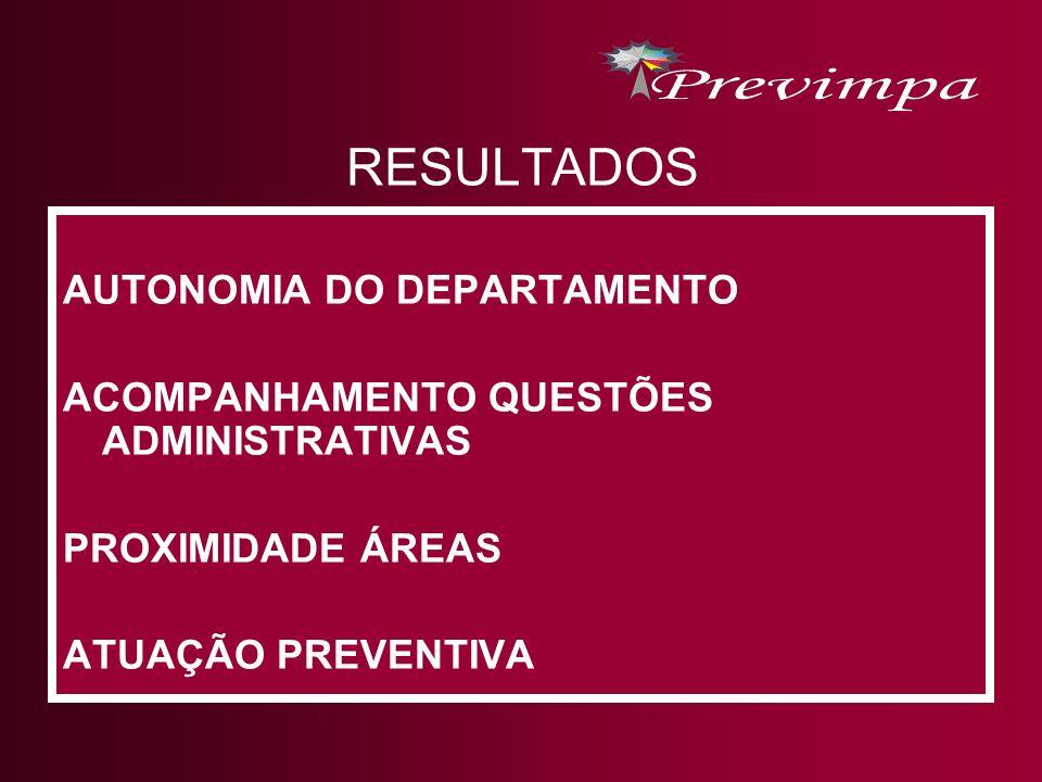 RESULTADOS AUTONOMIA DO DEPARTAMENTO