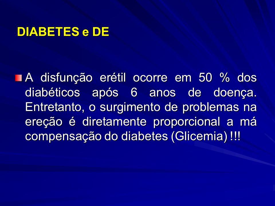 DIABETES e DE