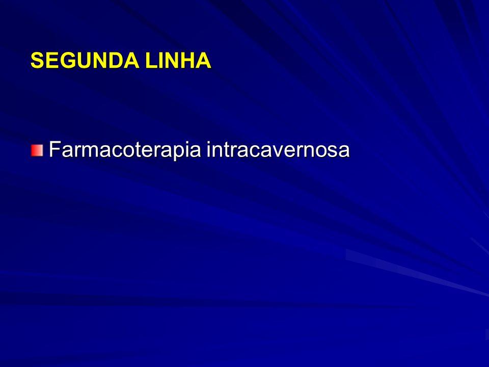 SEGUNDA LINHA Farmacoterapia intracavernosa
