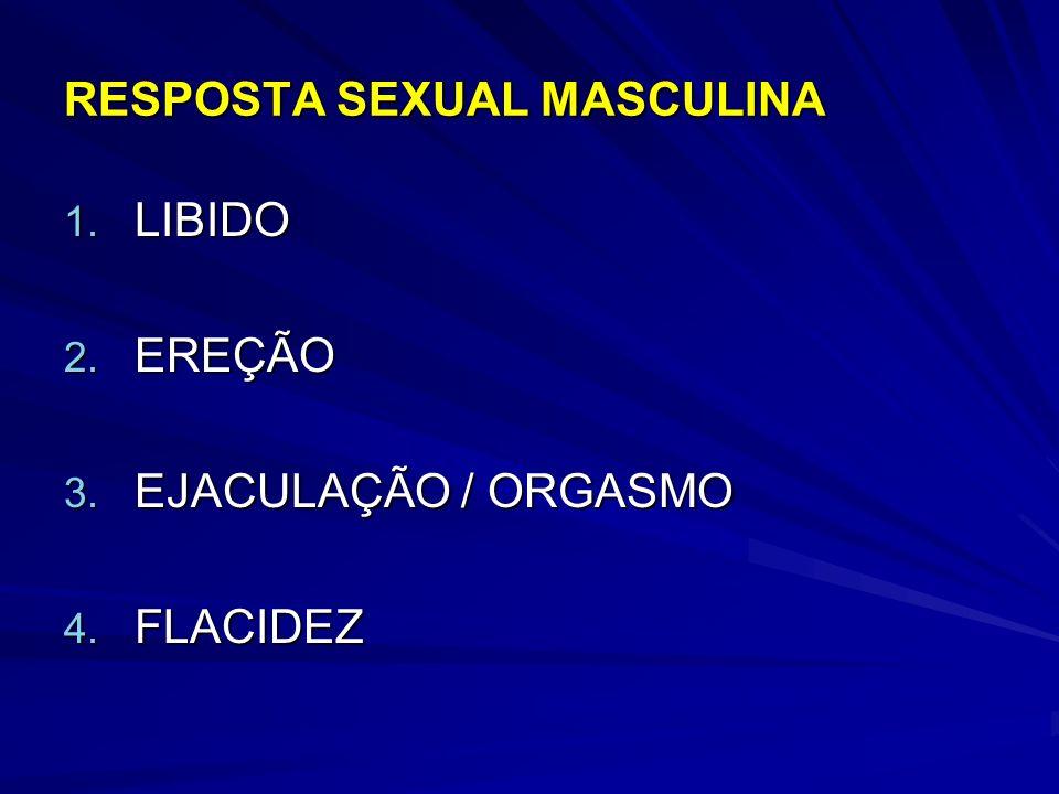 RESPOSTA SEXUAL MASCULINA