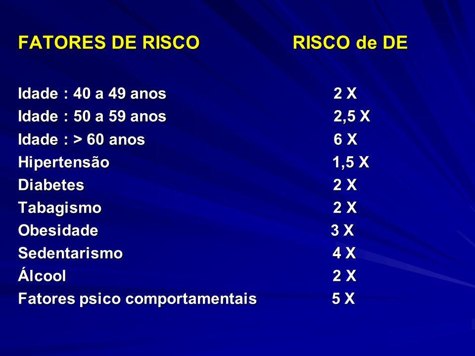 FATORES DE RISCO RISCO de DE