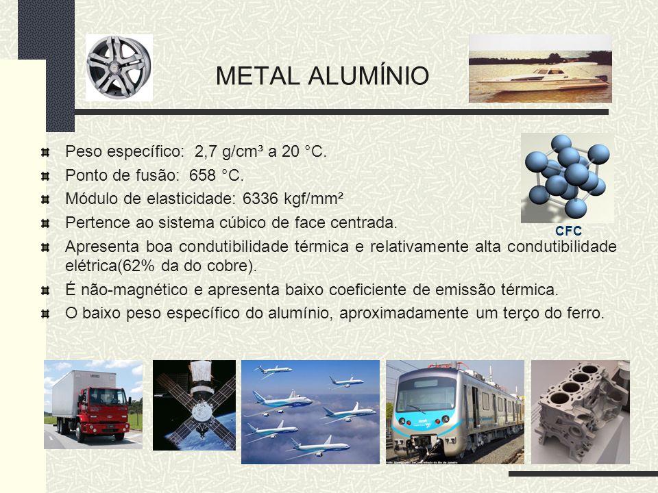 METAL ALUMÍNIO Peso específico: 2,7 g/cm³ a 20 °C.