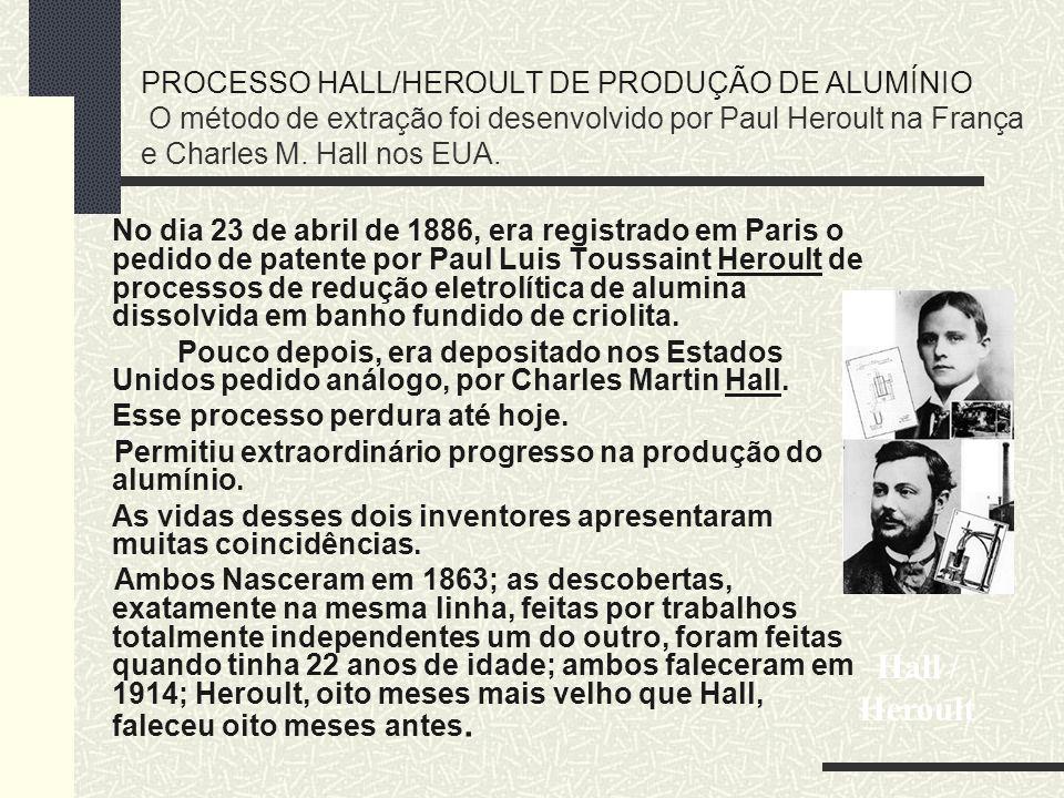 PROCESSO HALL/HEROULT DE PRODUÇÃO DE ALUMÍNIO O método de extração foi desenvolvido por Paul Heroult na França e Charles M. Hall nos EUA.