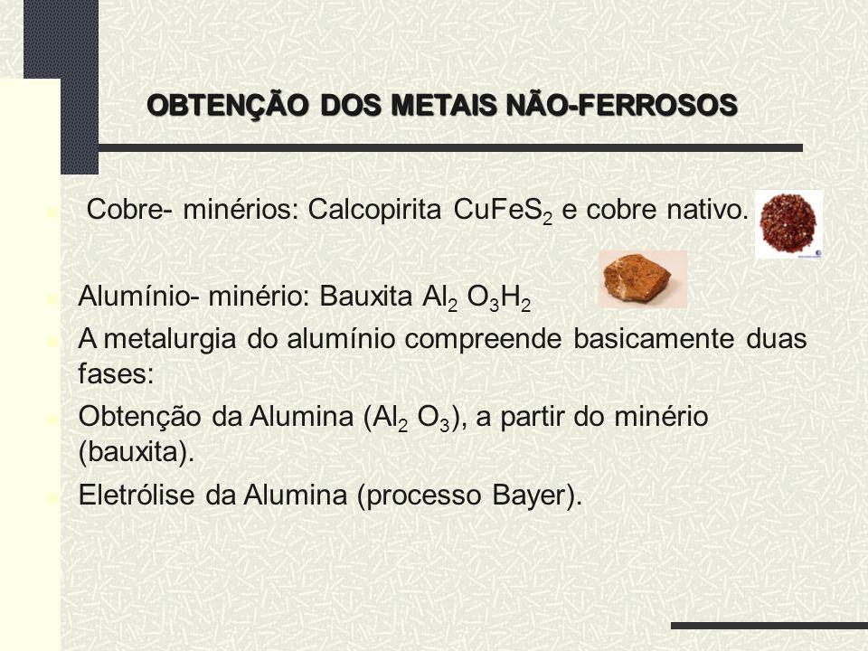 OBTENÇÃO DOS METAIS NÃO-FERROSOS