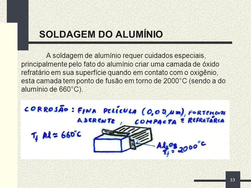 SOLDAGEM DO ALUMÍNIO