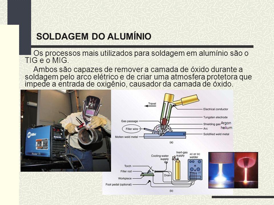SOLDAGEM DO ALUMÍNIO Os processos mais utilizados para soldagem em alumínio são o TIG e o MIG.