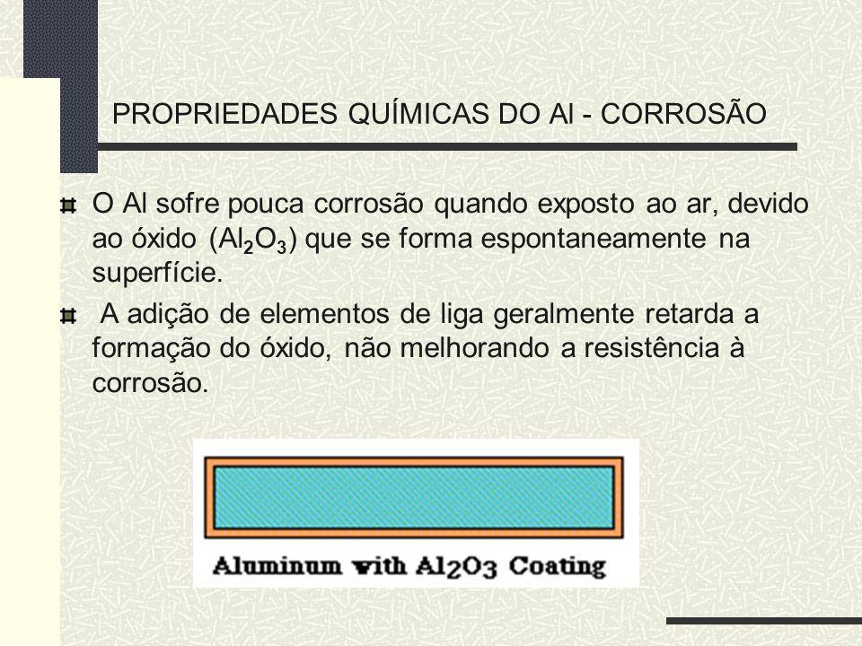 PROPRIEDADES QUÍMICAS DO Al - CORROSÃO