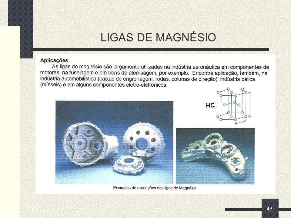 LIGAS DE MAGNÉSIO HC