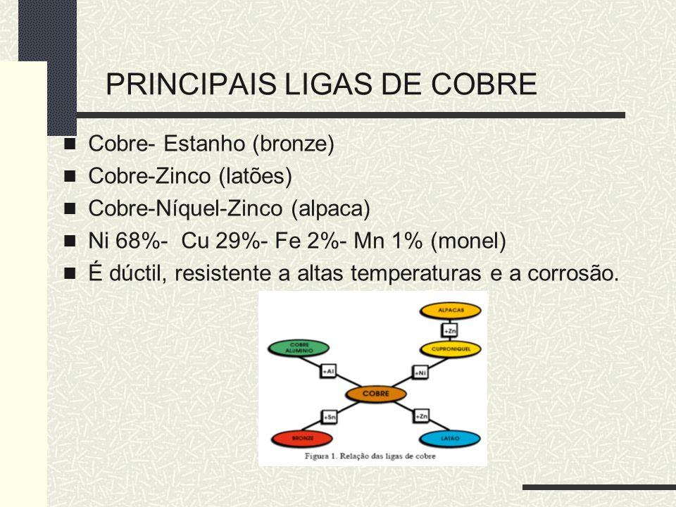 PRINCIPAIS LIGAS DE COBRE
