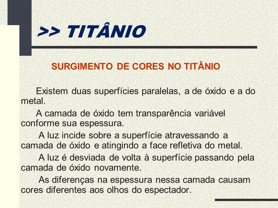 SURGIMENTO DE CORES NO TITÂNIO