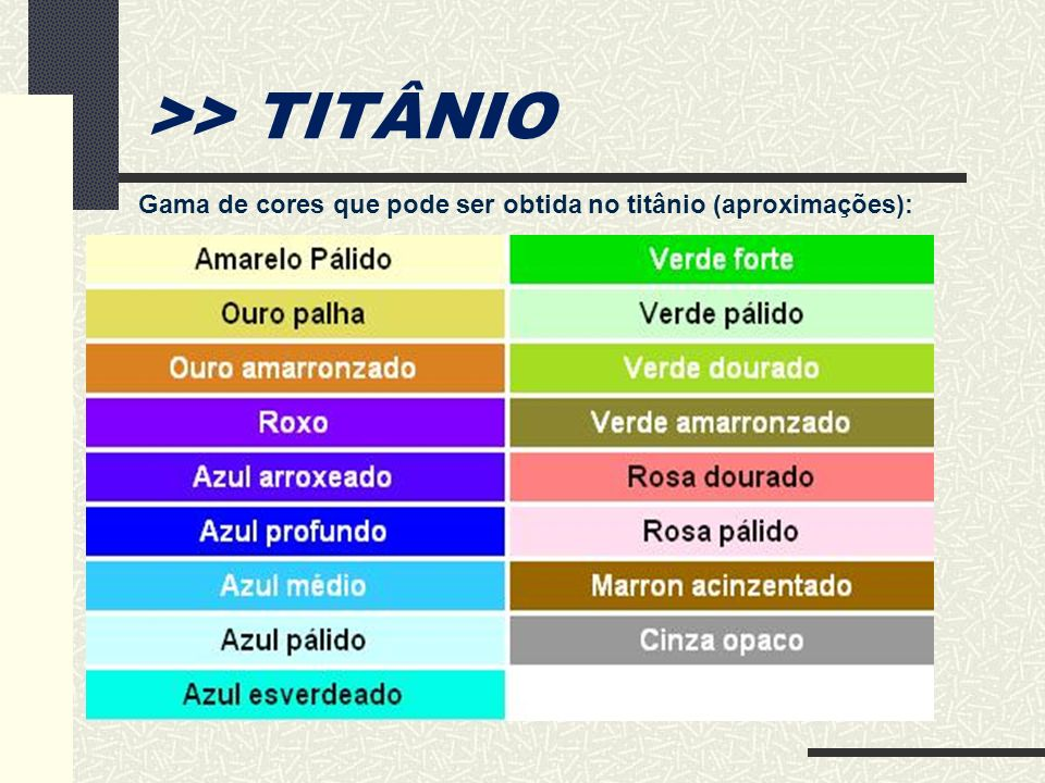 Gama de cores que pode ser obtida no titânio (aproximações):