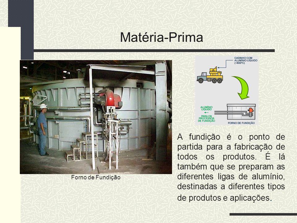Matéria-Prima Forno de Fundição.